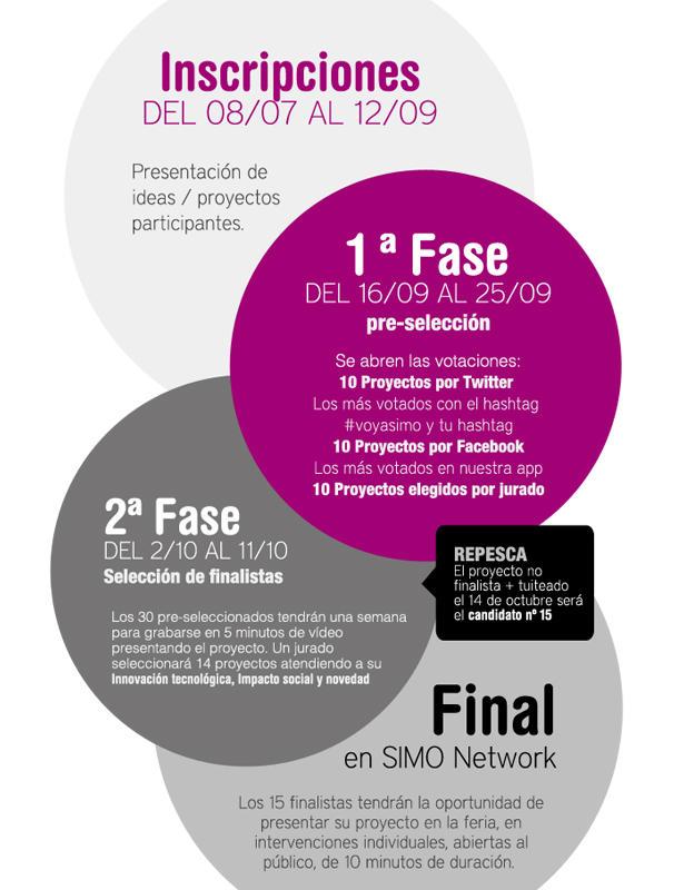 Premio Simo Network